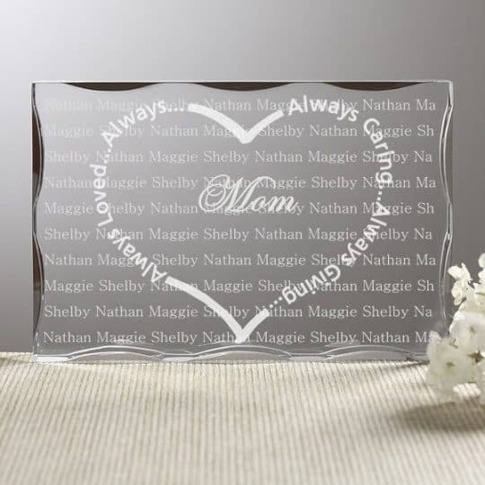 Always Loved Personalized Keepsake for Mom