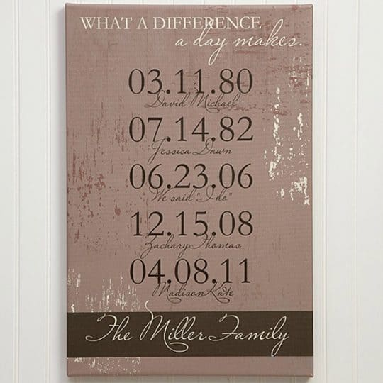 What a Difference a Day Makes Personalized Canvas
